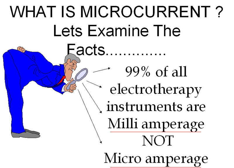 What Is MicroCurrent